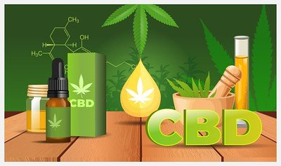 Graphic showing different images connected to CBD oil – how do you stop your dog from itching and biting itself?